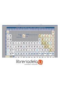 Tabla peridica de los elementos qumicos 9788496999299 ag tabla periodica de los elementos quimicos 9788496999299 urtaz Choice Image